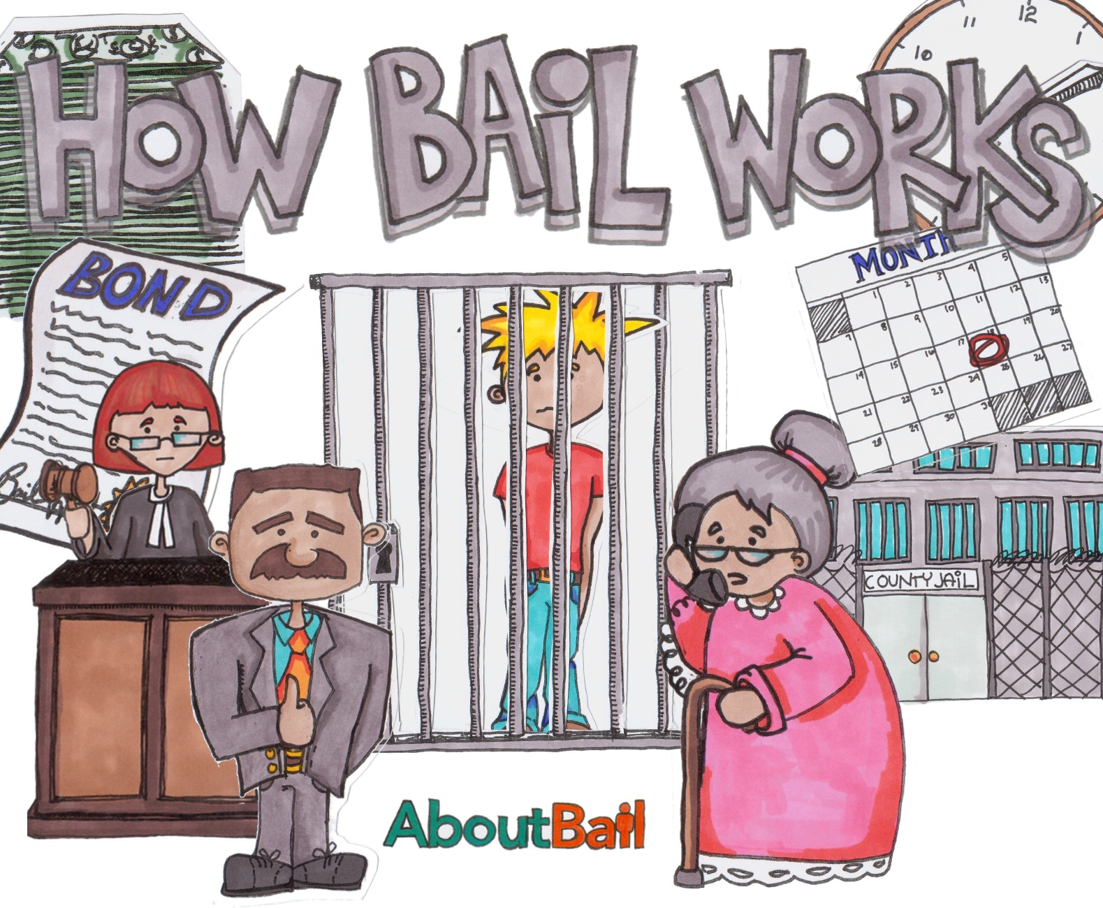 What is a Bail
